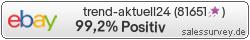Auktionen und Bewertungen von trend-aktuell24