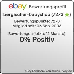 Auktionen und Bewertungen von bergischer-babyshop
