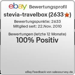 Auktionen und Bewertungen von stevia-travelbox